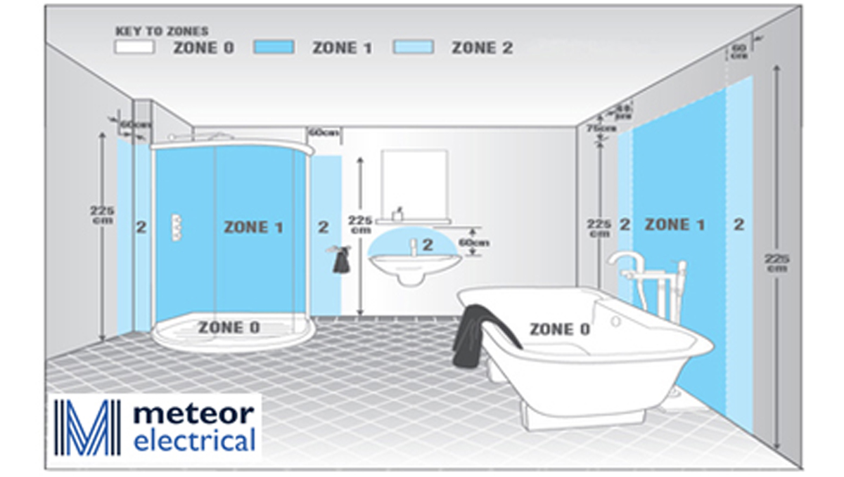 How To Choose The Correct Lighting For Your Bathroom Meteor Electical